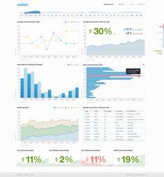 Chartio.com by Dann Petty, via Behance #interactive #dashboard #webdesign