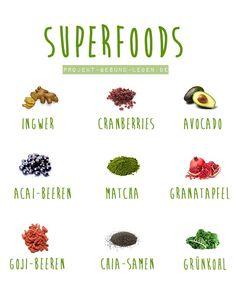 """Superfoods sind natürliche, nicht industriell hergestellte Lebensmittel, die einen hohen Anteil an Vitaminen, Mineralstoffen, Proteinen, Enzymen, Aminosäuren und Antioxidantien haben und deshalb """"besonders"""" gesund sind."""