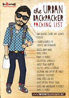 Backpack for Europe - Travel Packing List