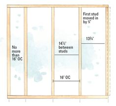 Wall Framing framing walls in construction | how to build a frame for an