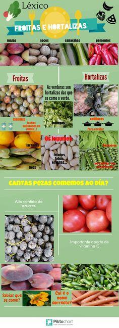 Froitas e hortlizas.