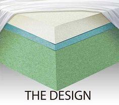 Live and Sleep Memory Foam Mattress (includes 1 free pillow) Memory Foam, Sleep, Pillows, Learning, Foam Mattress, Mattresses, Eco Friendly, Live, Design