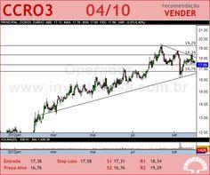 CCR SA - CCRO3 - 04/10/2012 #CCRO3 #analises #bovespa