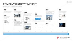 Company Timeline  Google Search  Company Time Lines