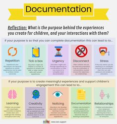 Purpose of documentation Eylf Learning Outcomes, Learning Stories, Inquiry Based Learning, Project Based Learning, Early Learning, Early Education, Childhood Education, Special Education, Reggio Emilia