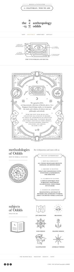 The new Oddds' rebranding identity is an evolutionary set of systems that were progressively & intuitively placed together. Drawn from inspiration from the designers' fascination of human behaviours and cognitive curiosities. This comes with perspectives …