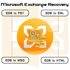 Reliable Exchange email recovery tool gives you best result to recover deleted emails from Exchange EDB file to PST file. This utility simply migrate entire data from Exchange EDB to PST, EML, MSG or HTML formats.  Click here:- https://plus.google.com/101696571920422369597