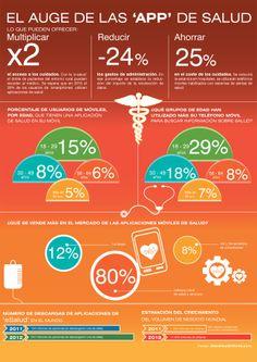 Las aplicaciones de salud, un negocio en expansión