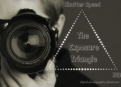 Learning about Exposure – The Exposure Triangle