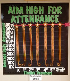 Monthly Average Daily Attendance bulletin board
