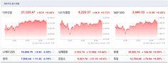 Jinkyu Kim`s Go Stocks: 알고 맞은 매도 아프기는 매한가지