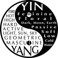 Hot, Hard, Sun, Sky, Geometric, MascuLine = Yang  & Feminine, Dark, Moon, Passive, Soft, Water = Yin
