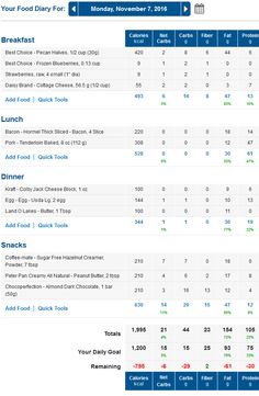 MyFitnessPal Net Carbs Food Diary: http://www.travelinglowcarb.com/14920/tuesday-weigh-in/