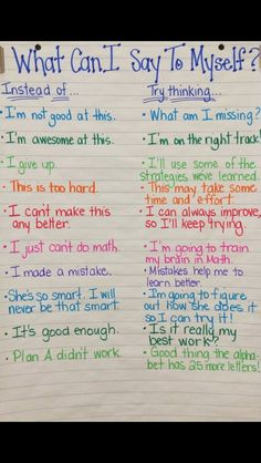 Growth Mindset - Talk It Out. Anchor chart to help students create a positive mindset. Great for my adult students who have had previous setbacks in education. Social Emotional Learning, Social Skills, Lerntyp Test, 3rd Grade Thoughts, 3rd Grade Classroom, Future Classroom, Classroom Ideas, Bulletins, Book Study