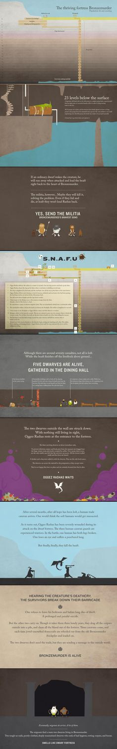 This is one of the innumerable amazingly deep stories of DF Dwarf Fortress, Settlers Of Catan, Eve Online, Fantasy Map, Till Death, Nerdy Things, Dark Souls, Skyrim, Videogames