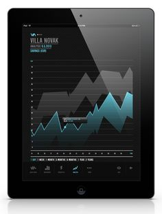 VIA - Building Management System  iPad Mock-Up: Energy Consumption Analysis