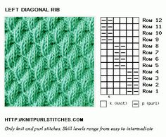 Once you learn how to do the two basic stitches of Knit and Purl, you can knit the Left Diagonal Rib stitch. Cast on a multiple of 6 sts and a repeat. Knit Purl Stitches, Knitting Stiches, Knitting Charts, Free Knitting, Baby Knitting Patterns, Stitch Patterns, Knit Dishcloth, Knitting Magazine, How To Purl Knit