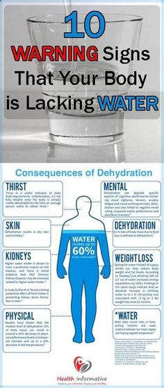 Understand the warning signs that your body is sending so you can know when to boost your water intake.