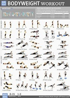 Start your total body makeover NOW! Sleek abs, firm butt, tone thighs, and slimmer and sculpted legs. Work your body into the fittest, firmest, sexiest shape of your life with our Women's Bodyweight W