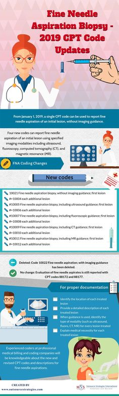 132 Best Medical Coding Services images in 2019 | Adhesive