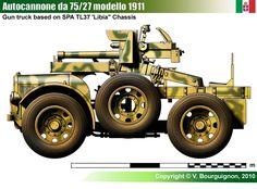 Autocannone da 75/27 mod.11 / SPA TL-37 Libia