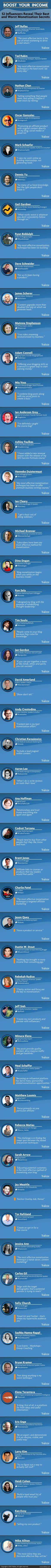 Learn what 52 incredibly successful online entrepreneurs have to say about monetization, including what their BEST and WORST experiences have been!   https://blog.trafeze.com/2016/11/15/boost-income-52-influencers-reveal-best-worst-monetization-secrets/ via /trafeze/ #onlinebusiness #entrepreneur #followback