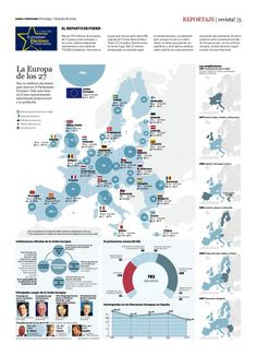 European elections 2008 - nice European map - July 201