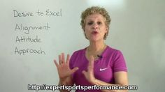 Sports Mindset Moment -- Strengthen Your Desire to Excel