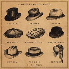 a gentleman's hats