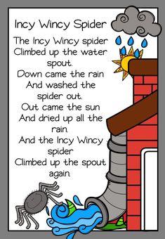 Includes fun literacy activities about the nursery rhyme Incy Wincy Spider. Nursery Rhymes Lyrics, Old Nursery Rhymes, Nursery Rhymes Preschool, Nursery Songs, Rhyming Preschool, Rhyming Activities, English Poems For Kids, Nursery Rymes, Kindergarten Songs