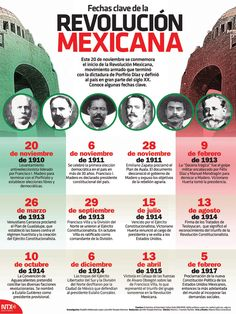 Exclusive partnership with   Notimex, Agencia de Noticias del Estado Mexicano for a limited print edition. Key dates, names of leaders, and brief descriptions of key events in the Mexican Revolution displayed in a timeline format make this a useful discussion starter or classroom reference guide. Includes a Think-Pair-Share Strategies Infographic Resource Guide download (PDF) delivered via email. Adobe® Reader® required to view PDF.