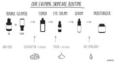 An introduction to Korean skincare as told by someone who recently discovered it.