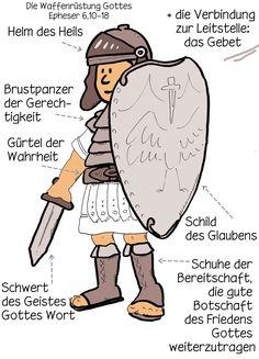 Die Waffenrüstung Gottes Epheser 6,10-18