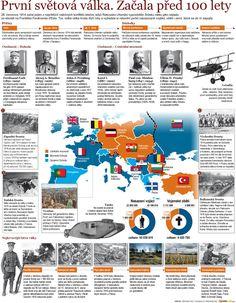 Před sto lety začala světová válka / First World War, anniversary First World, World War, Infographics, Anniversary, History, Writers, Music, Information Graphics, Infographic
