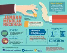 Infografis - Menolak Uang Receh.JPG (800×642)