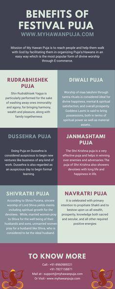 Rudra abhishek puja online #rudraabhishekpuja #puja #onlinepujasamagri