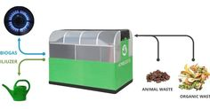 A home-sized biogas unit take organic waste and convert it into enough gas for 2-4 hours of cooking, as well as 5 to 8 liters of organic liquid fertilizer, every single day.