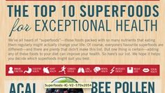 Infographic: The Top 10 Superfoods for Exceptional Health
