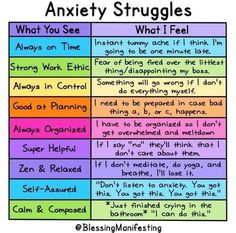 High Functioning Anxiety, Executive Functioning, Always On Time, Daily Encouragement, Coping Skills, You Are Awesome, Amazing, Stress And Anxiety, Signs Of Anxiety