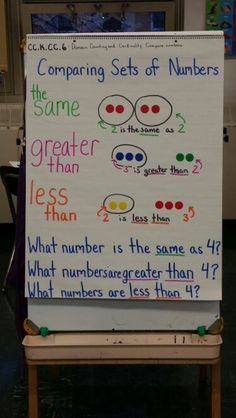Kindergarten Go Math Chapter 2 Anchor Chart: Introduction to Comparing numbers o… - Anchor Charts 2020 Go Math Kindergarten, Kindergarten Anchor Charts, Preschool Math, Elementary Math, Math Classroom, Teaching Math, Math Activities, Maths, Math Charts