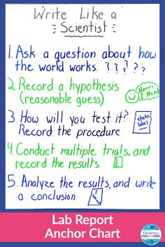 This anchor chart teaches students to write like a scientist. It works well for those first lab reports. Writing Mentor Texts, Writing Lab, 2nd Grade Writing, Teaching Writing, Teaching Science, Writing Activities, Elementary Science, Elementary Teacher, Teaching Economics
