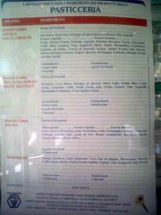 Al bar e in pasticceria l`elenco degli ingredienti con gli allergeni è obbligatorio. Pochi utilizzano correttamente una scheda per ogni prodotto - Il Fatto Alimentare