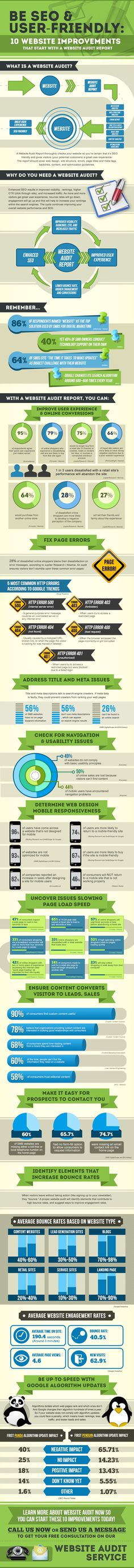 10 Website Improvements For Better SEO & User Friendly - [Infographic]