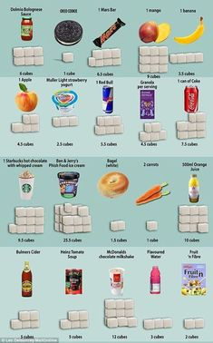 How much sugar is lurking in your favourite foods? Pasta sauce with as much sugar as a Mars bar and soup as sweet as cider: We reveal how much of the white stuff is lurking in your favorite foods Phish Food Ice Cream, Food Doctor, How Much Sugar, Mars Bar, Sugar Free Diet, Low Sugar Diet, Food Pack, Health And Nutrition, Health Tips
