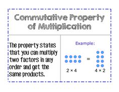 This+is+intended+to+go+with+Chapter+5+og+the+third+grade+Go+math,+however,+many+of+the+concepts+overlap.+This+set+includes:+commutative+property+of+multiplication,+equation,+multiple,+pattern,+place+value,+distributive+property,+unknown+number.+Each+definition+comes+with+a+photo+to+enhance+explanation.+
