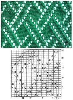 Knitting Patterns Stitches This Pin was discovered by Све Lace Knitting Stitches, Lace Knitting Patterns, Knitting Charts, Lace Patterns, Loom Knitting, Knitting Designs, Stitch Patterns, How To Purl Knit, Google Translate
