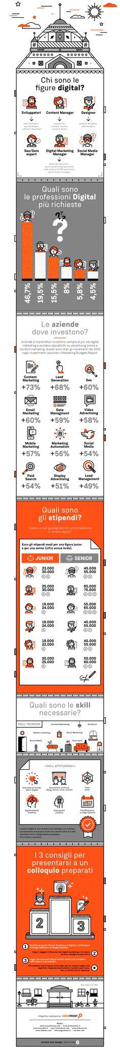 infografica SAXOPRINT le figure professionali più ricercate da agenzie ed aziende digitali
