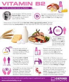 Holistic Health Remedies Vitamin Vitamin Supplements, Vitamin Tablets, Vitamin , Health Benefits of Vitamin Vitamin A, Vitamin B2 Foods, Nutrition Tips, Health And Nutrition, Nutrition Plans, Healthy Tips, Healthy Eating, Health Vitamins, Recipes