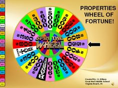 Properties Wheel of Fortune Game!