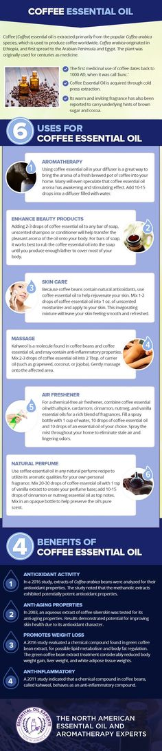 Coffee Essential Oil Uses & Benefits